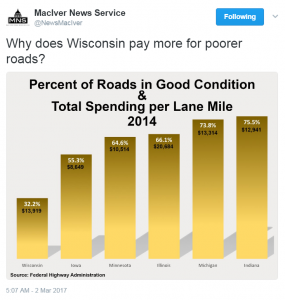 highwayspending